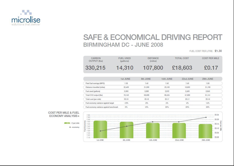 SANDE Fuel and emissions